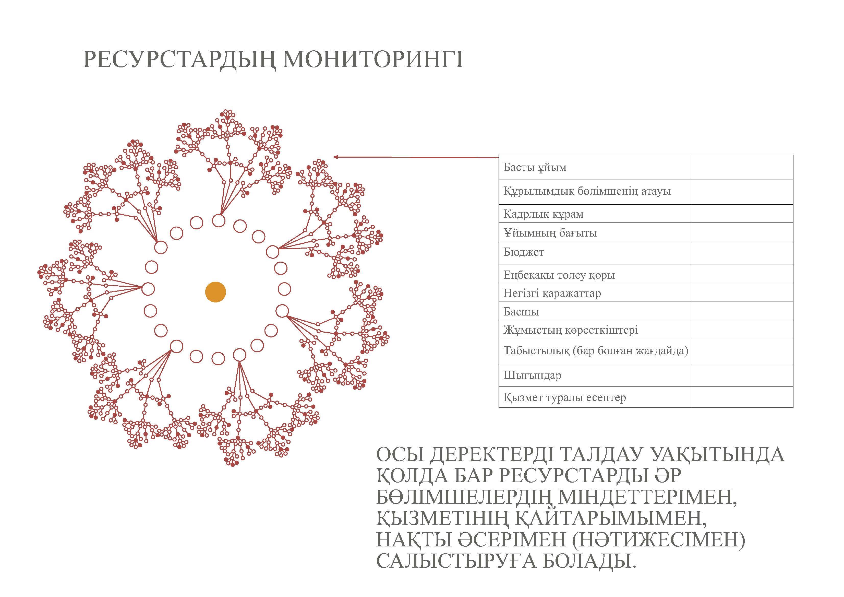 Сферы - kz_Страница_01