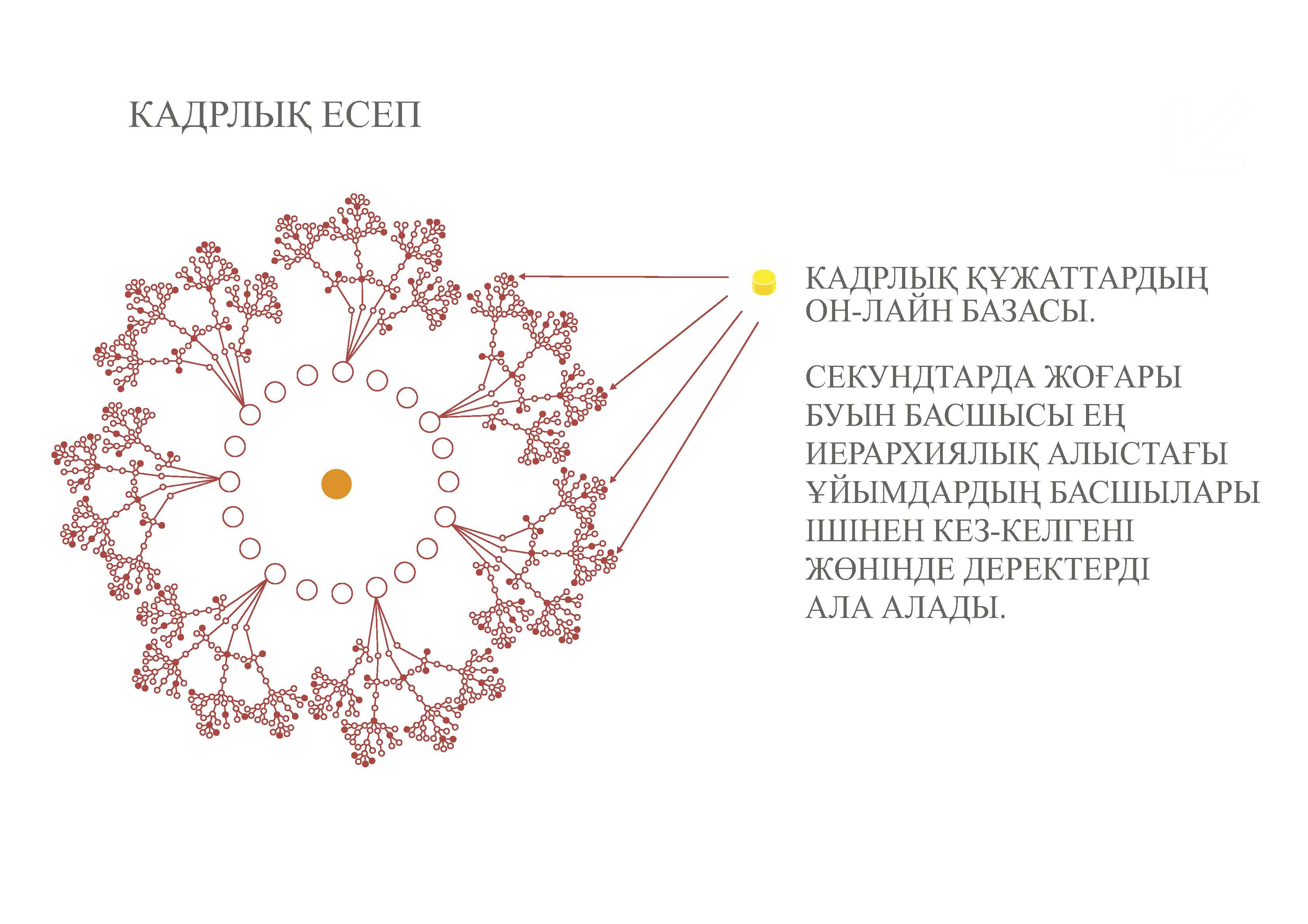 Сферы - kz_Страница_02