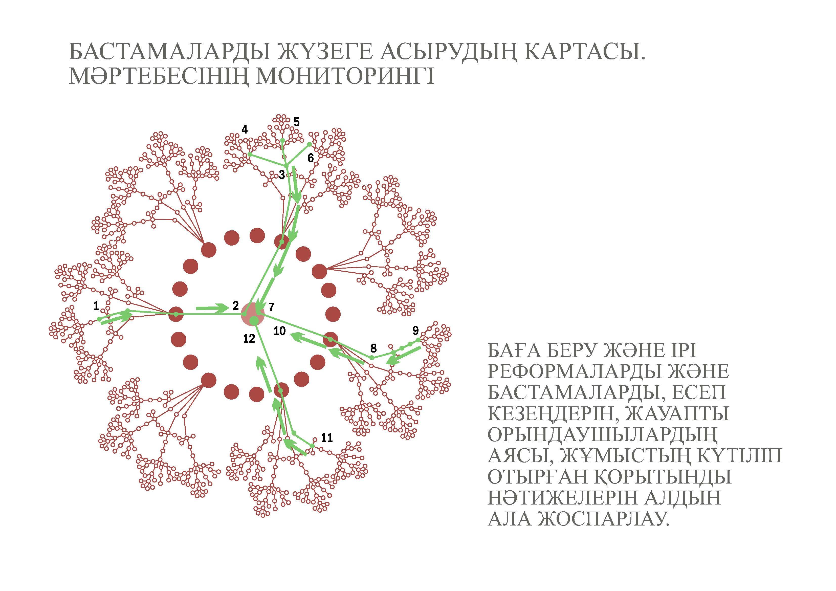 Сферы - kz_Страница_03