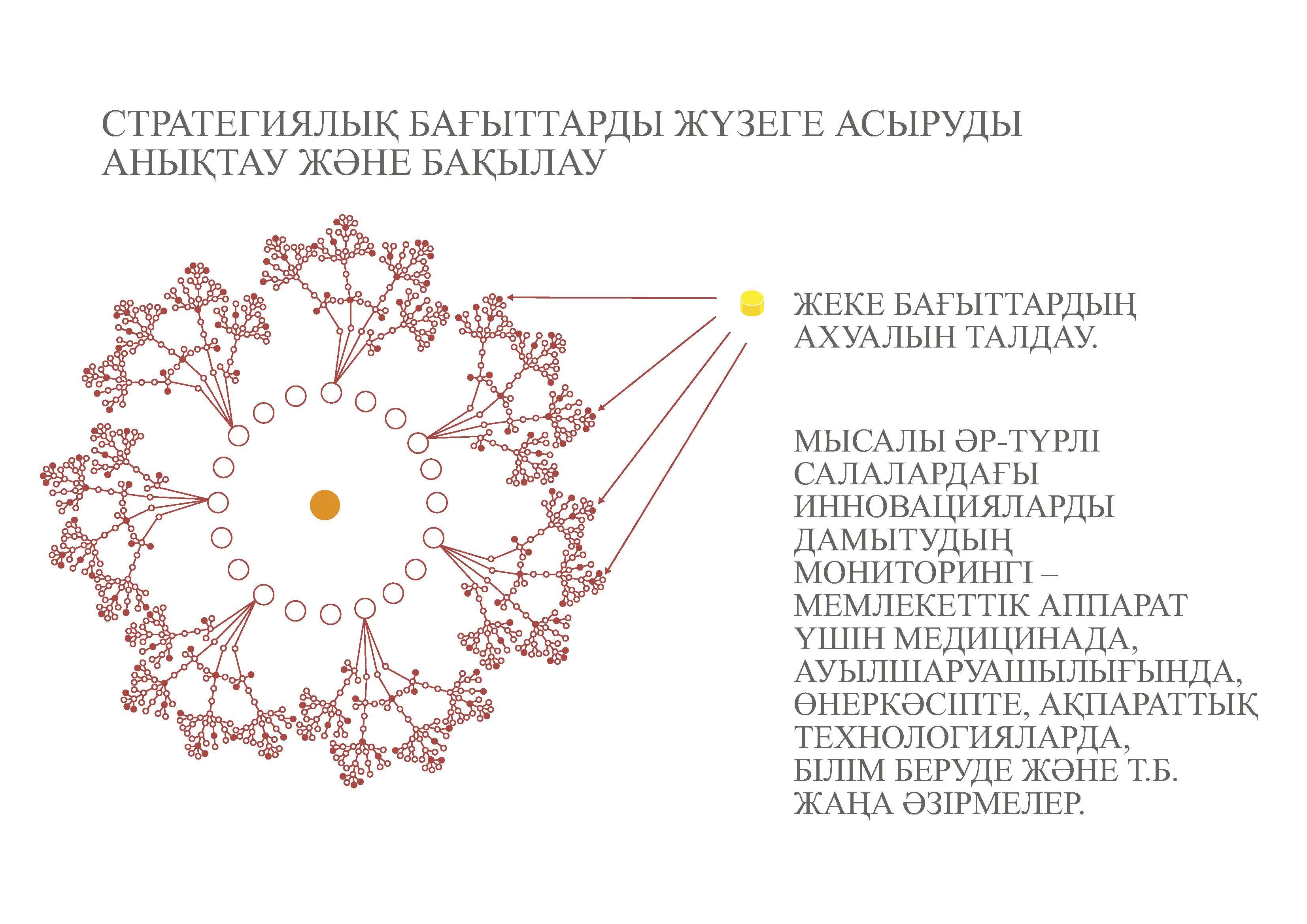 Сферы - kz_Страница_04