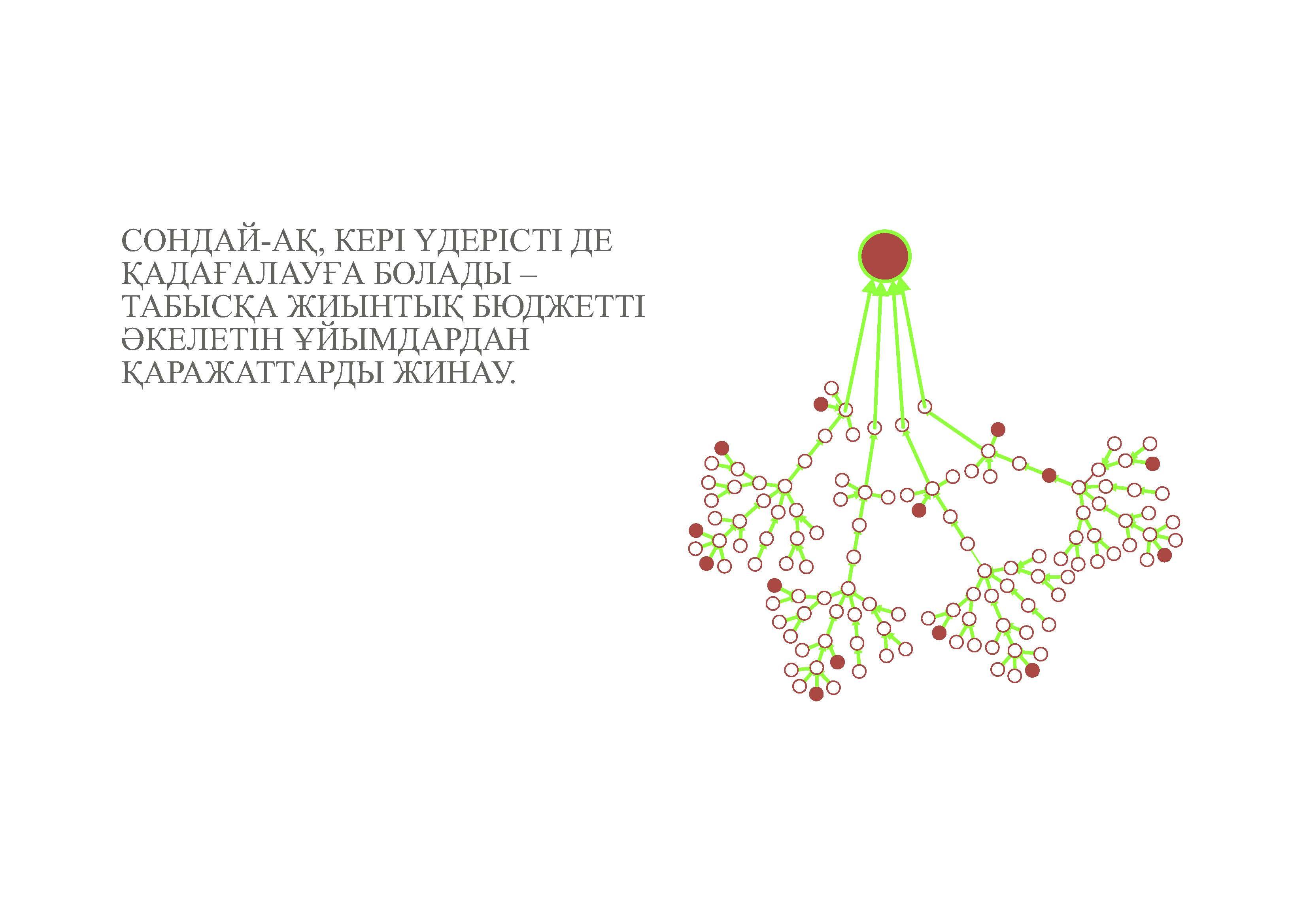 Сферы - kz_Страница_07