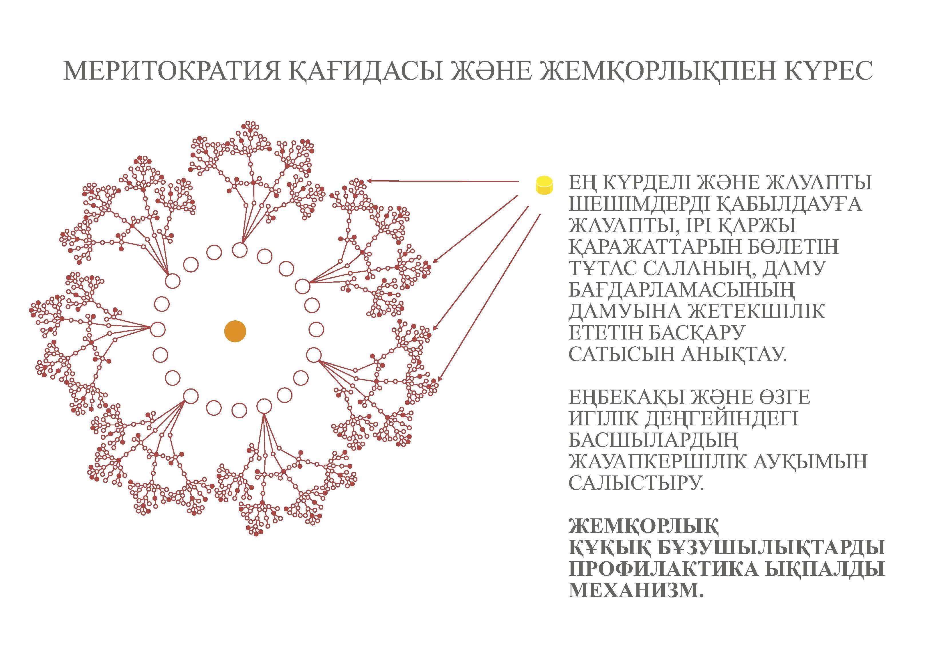 Сферы - kz_Страница_09