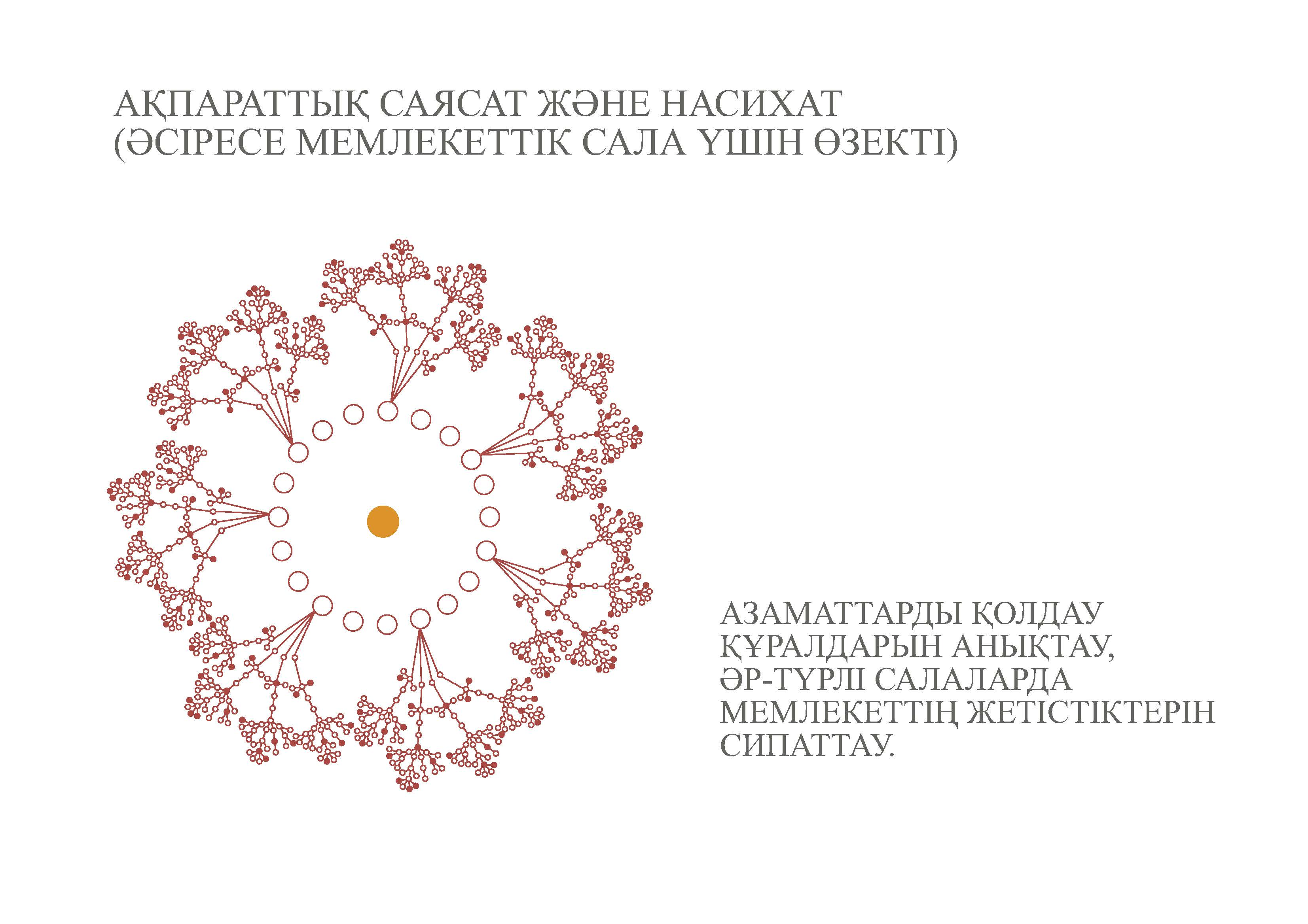Сферы - kz_Страница_10