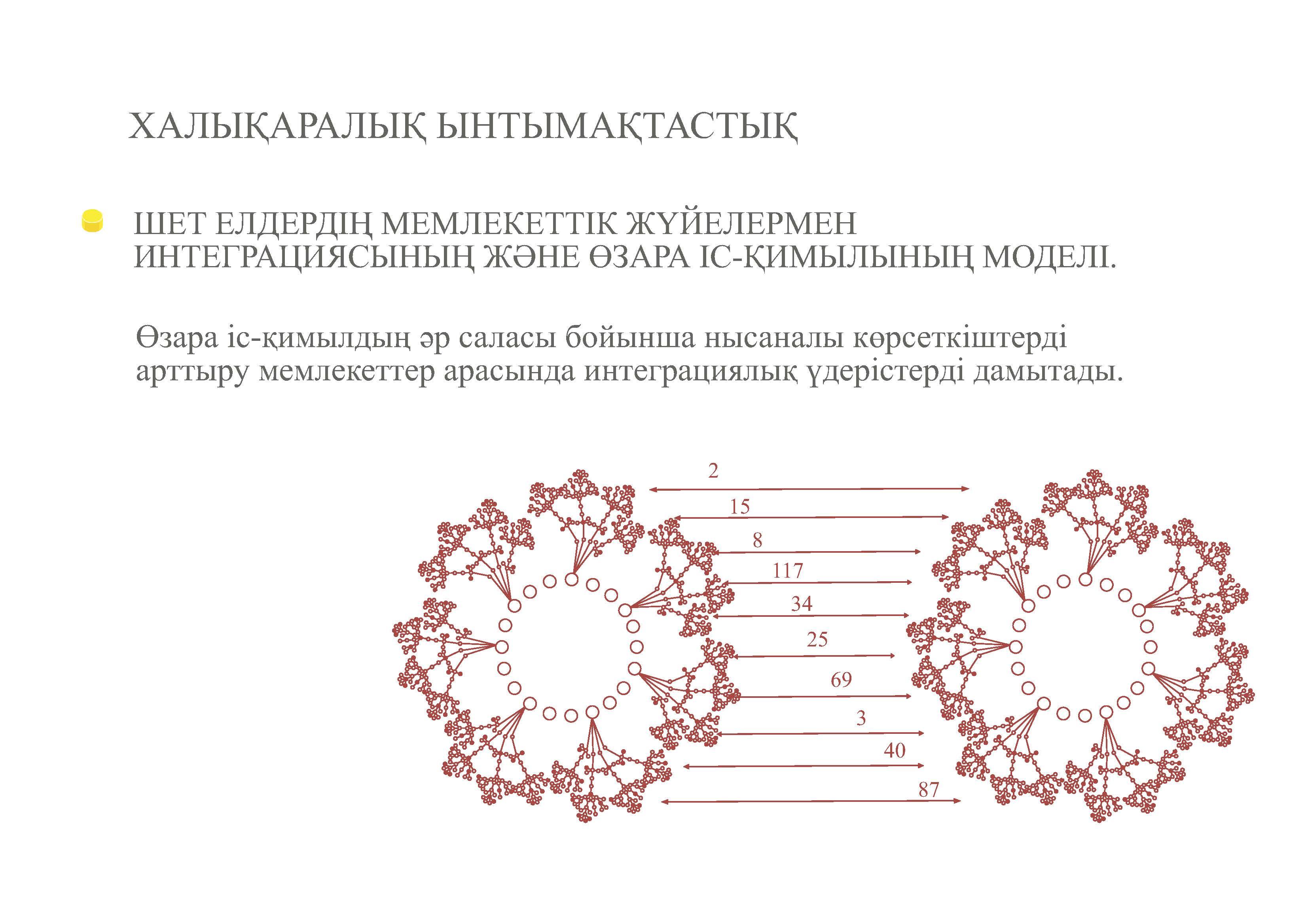 Сферы - kz_Страница_12