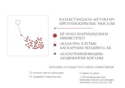 KZ_Страница_07