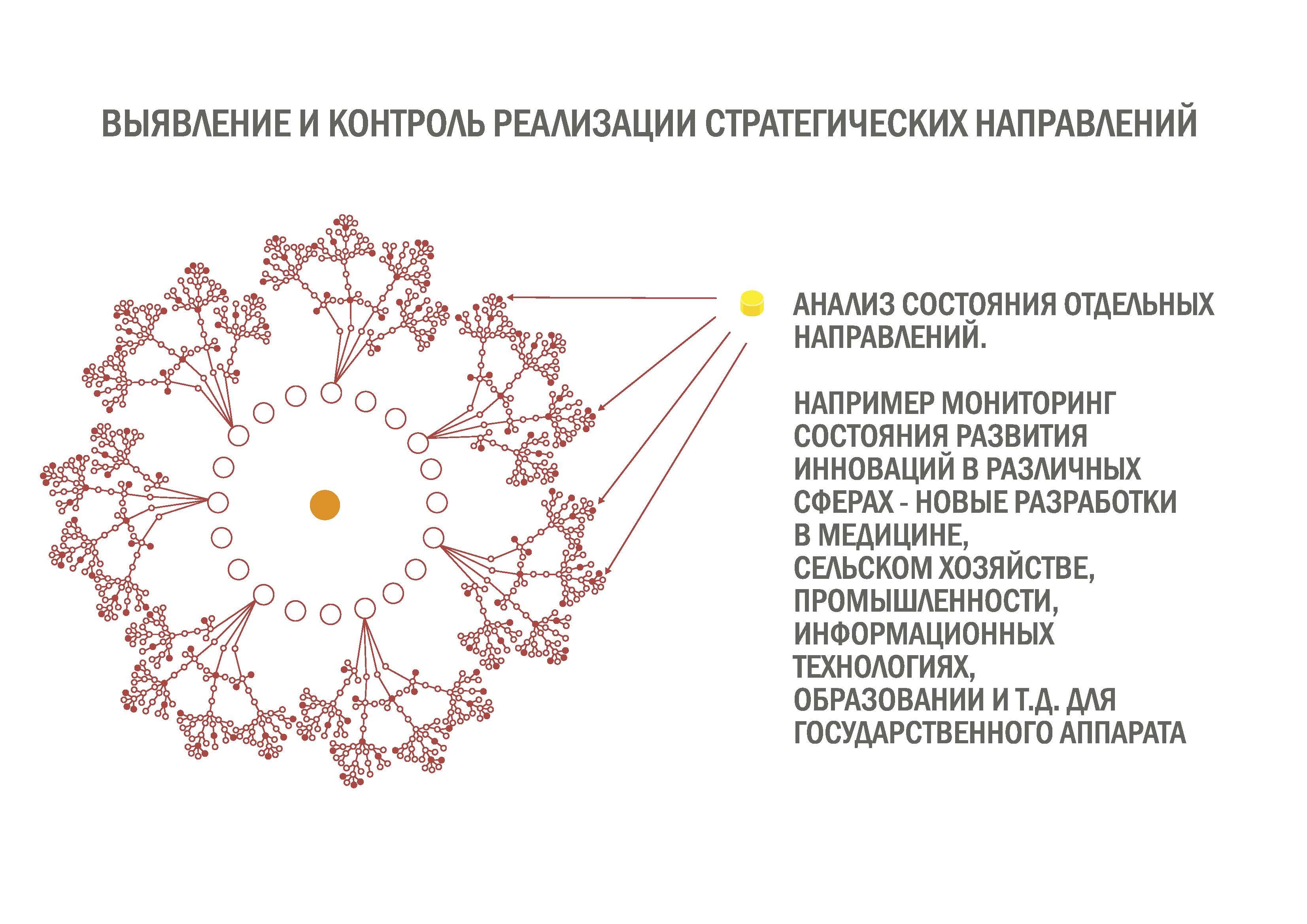 Некоторые сферы применения_Страница_04