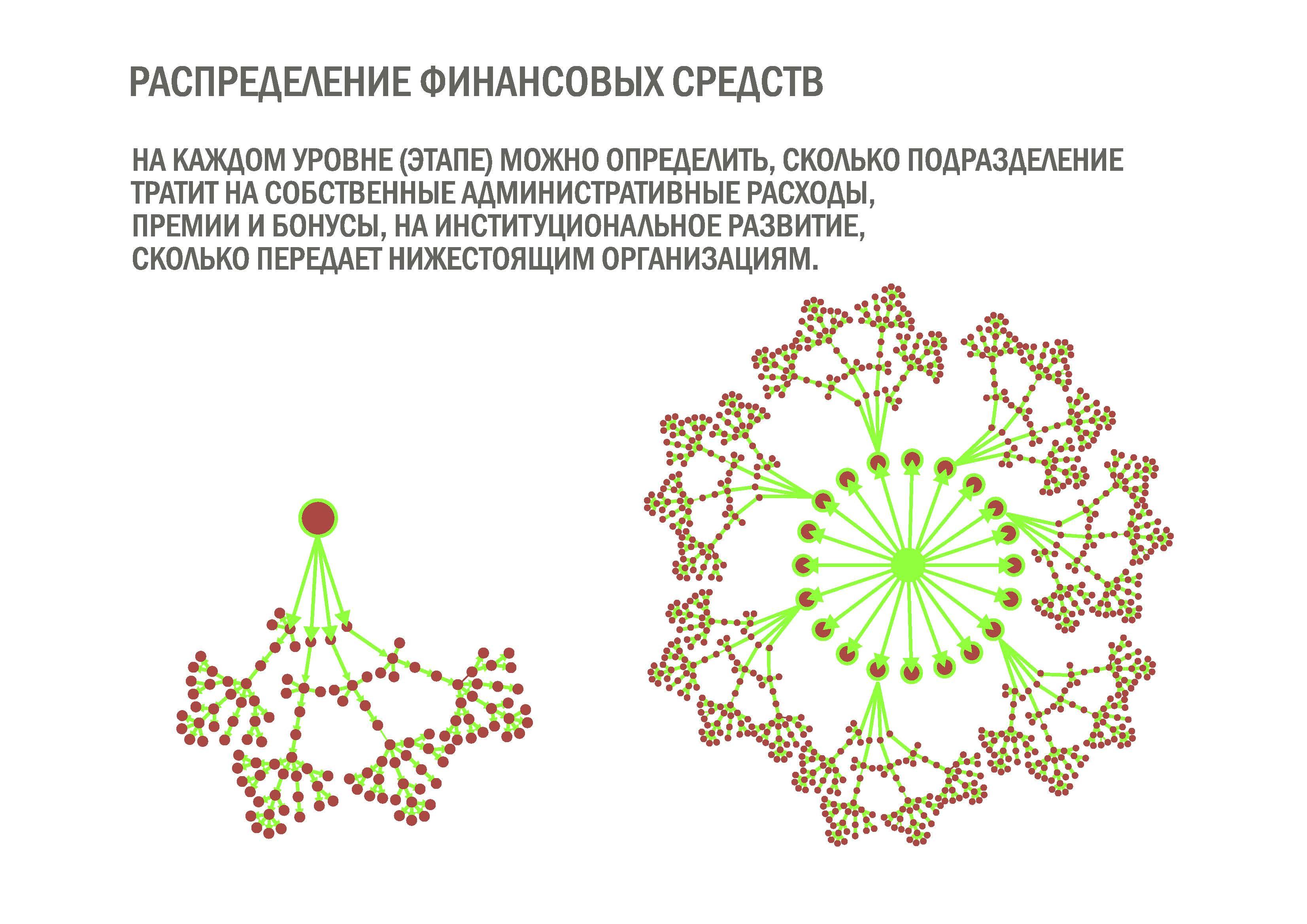 Некоторые сферы применения_Страница_05