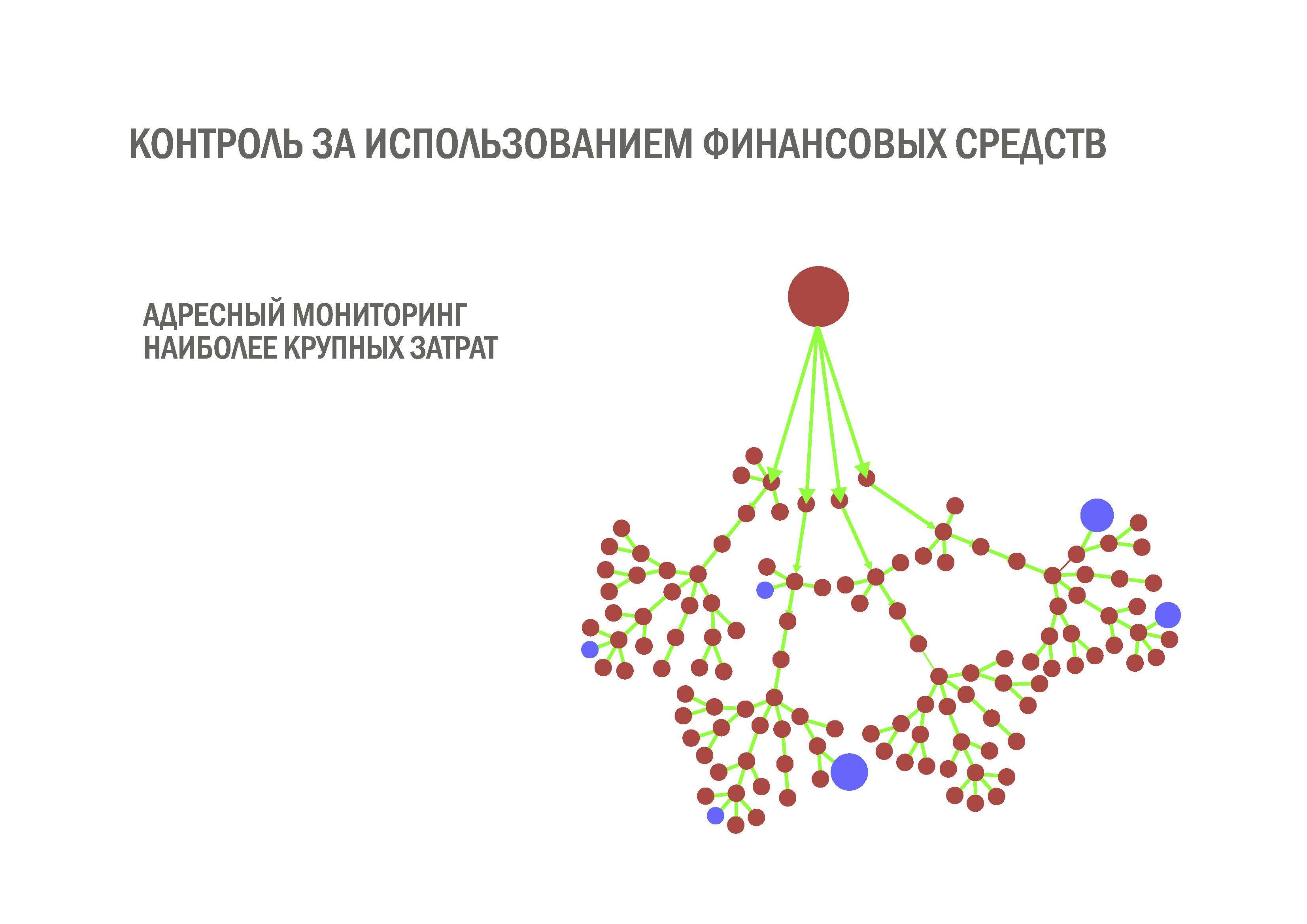 Некоторые сферы применения_Страница_06