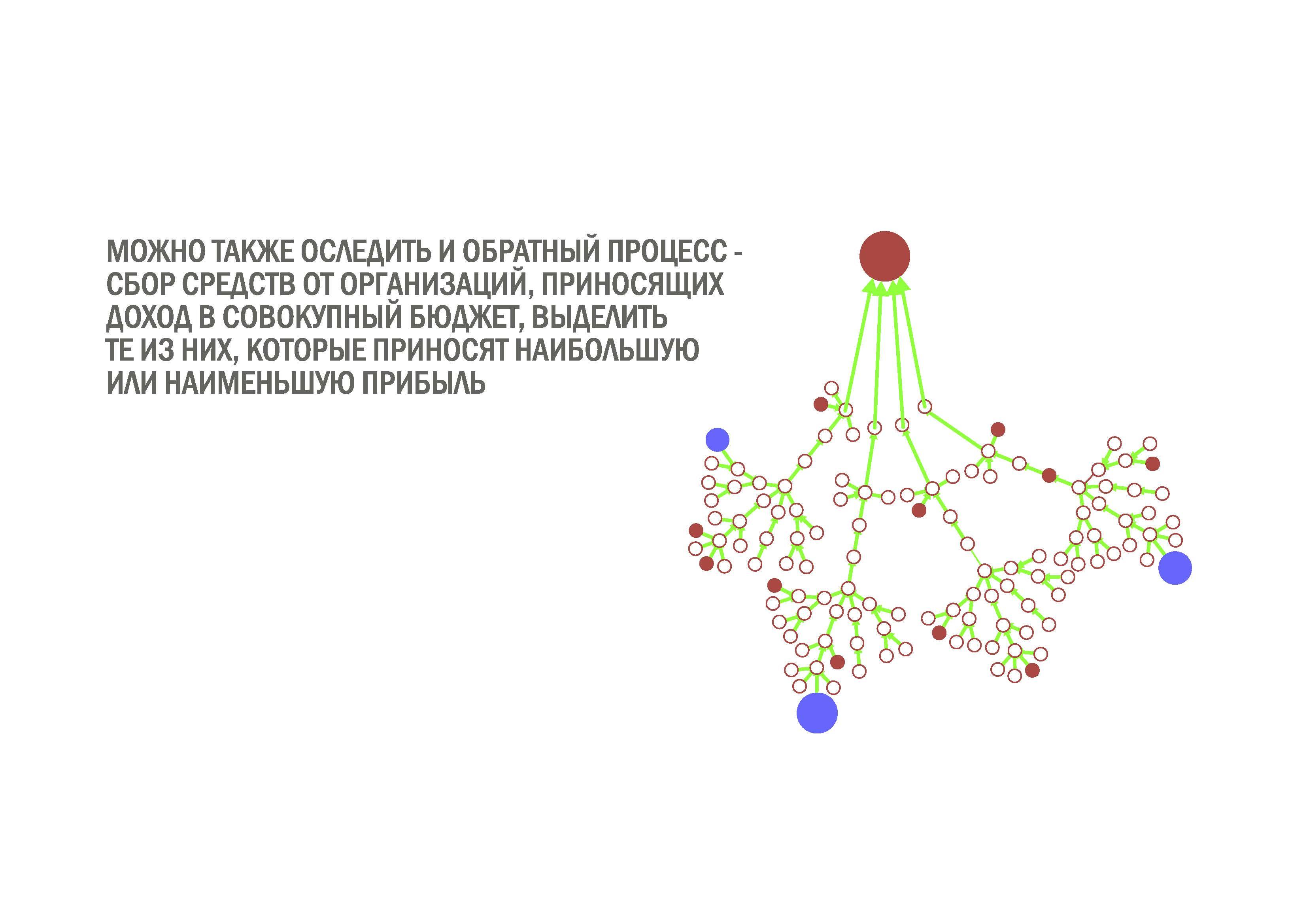 Некоторые сферы применения_Страница_07