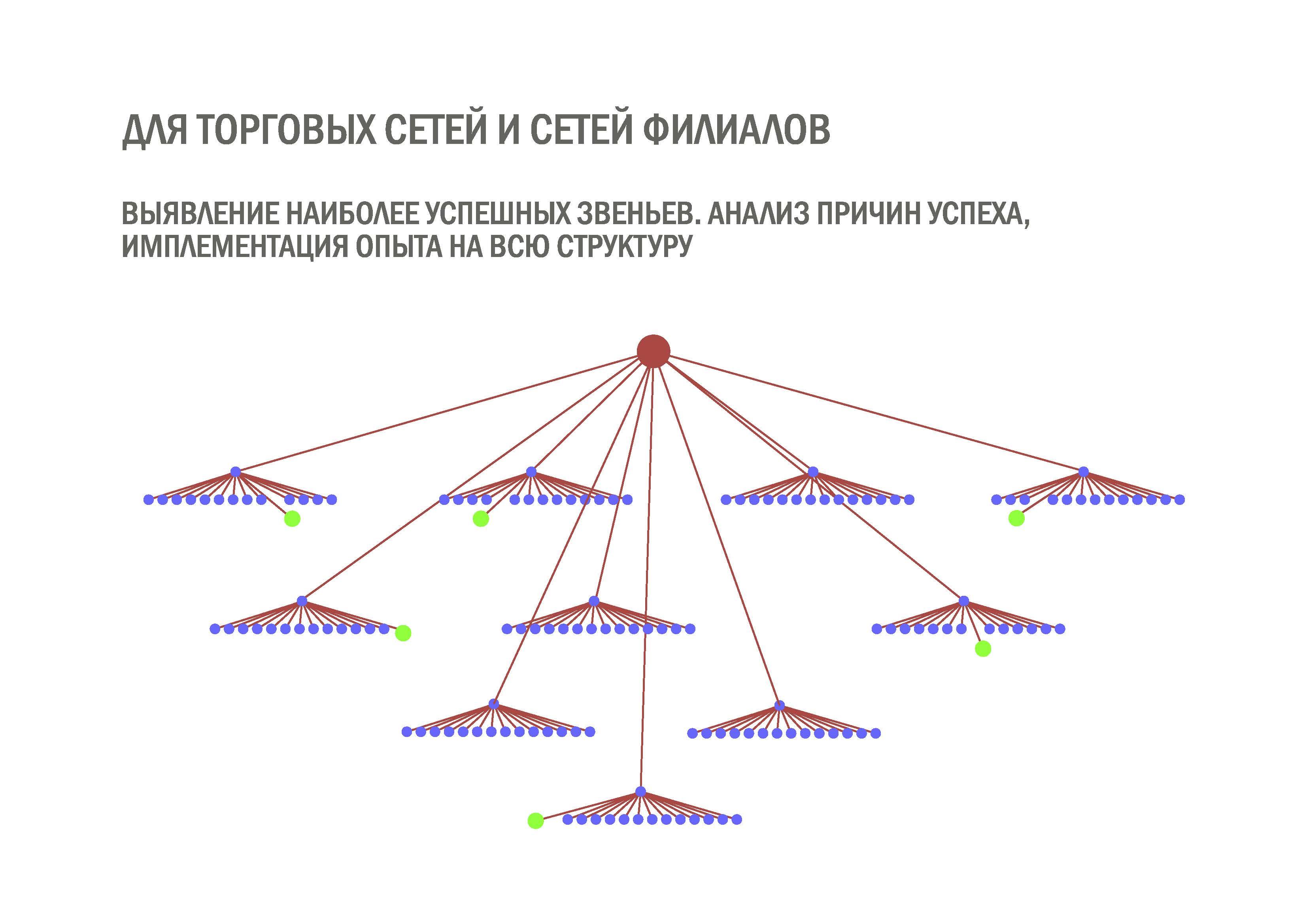 Некоторые сферы применения_Страница_08