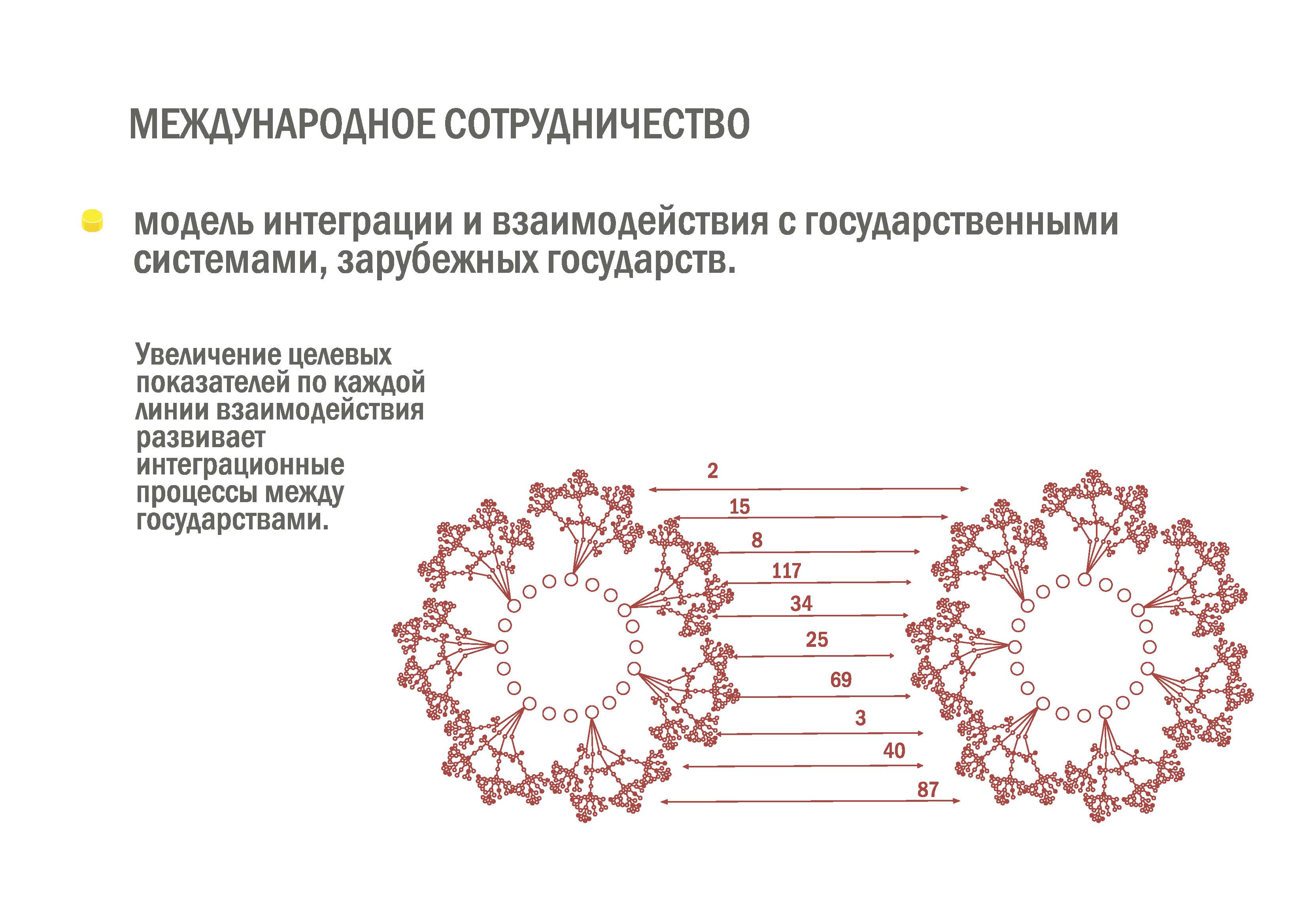 Некоторые сферы применения_Страница_12