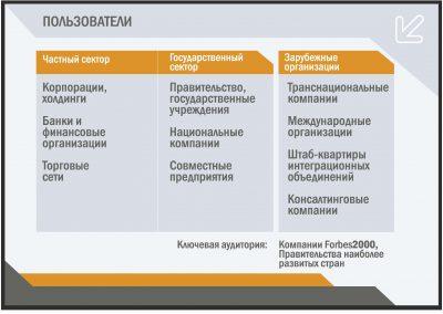 Технология_Страница_12